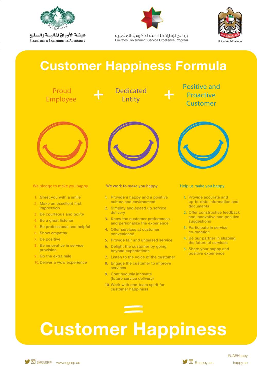 Customer Happiness Center